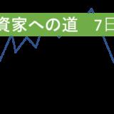 [楽天証券][7日目]楽天日本株3.8倍ベアを解説